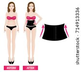 corset for slim body vector... | Shutterstock .eps vector #714913336