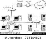 doodle lan network icons vector ... | Shutterstock .eps vector #715164826