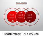 red vector infographic template ... | Shutterstock .eps vector #715599628