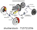 automotive braking system... | Shutterstock .eps vector #715721356