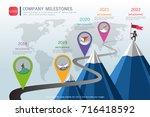 milestone timeline infographic... | Shutterstock .eps vector #716418592