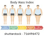 body mass index vector... | Shutterstock .eps vector #716496472