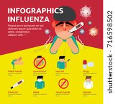 infographics  influenza | Shutterstock .eps vector #716598502