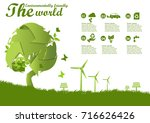 environmentally friendly world... | Shutterstock .eps vector #716626426