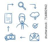 work flow chart for e commerce... | Shutterstock .eps vector #716882962