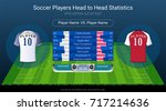 football or soccer players head ... | Shutterstock .eps vector #717214636