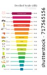 the decibel scale sound level | Shutterstock .eps vector #717565156