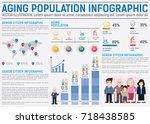 aging population info graphic.... | Shutterstock .eps vector #718438585