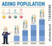 aging population info graphic.... | Shutterstock .eps vector #718438588