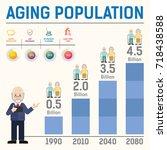 aging population info graphic.... | Shutterstock .eps vector #718438588