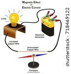 magnetic effect of electric... | Shutterstock .eps vector #718469122