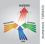 A Successful Business Steps  ...