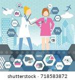 medical examination | Shutterstock .eps vector #718583872