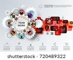 concept for business teamwork... | Shutterstock .eps vector #720489322