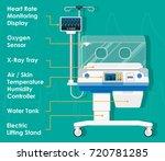 infant incubators machine... | Shutterstock .eps vector #720781285