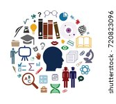 vector icons for teaching... | Shutterstock .eps vector #720823096