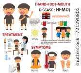 hfmd children infected. poster... | Shutterstock .eps vector #721290802