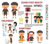 hfmd children infected. poster... | Shutterstock .eps vector #721290802