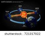 earth changing season vector... | Shutterstock .eps vector #721317022