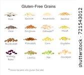 a variety of gluten free grains.... | Shutterstock .eps vector #721543012