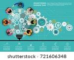 idea concept for business...   Shutterstock .eps vector #721606348