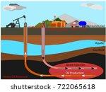 the oil well diagram illustrate ... | Shutterstock .eps vector #722065618