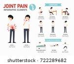 joint pain infographics.vector... | Shutterstock .eps vector #722289682