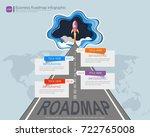 roadmap timeline infographic... | Shutterstock .eps vector #722765008