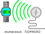process of wireless charging of ... | Shutterstock .eps vector #722940352