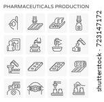 pharmaceutical and supplement... | Shutterstock .eps vector #723147172
