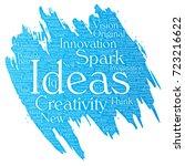 conceptual creative idea...   Shutterstock . vector #723216622
