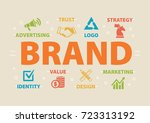 brand. concept with icons and... | Shutterstock . vector #723313192
