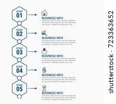 business timeline infographics   Shutterstock .eps vector #723363652