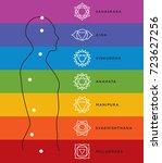 chakra system of human body...   Shutterstock .eps vector #723627256