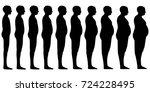 silhouette of a human men set... | Shutterstock .eps vector #724228495