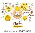 vector illustration of a man... | Shutterstock .eps vector #724396435