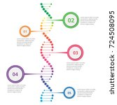 abstract infographic dna  can... | Shutterstock .eps vector #724508095