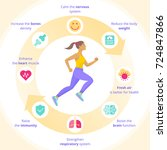 the running woman with sport... | Shutterstock .eps vector #724847866