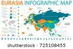 eurasia europa russia china...   Shutterstock .eps vector #725108455