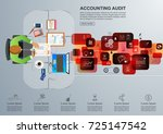 concepts for auditing .... | Shutterstock .eps vector #725147542