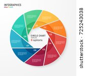 vector circle chart infographic ... | Shutterstock .eps vector #725243038