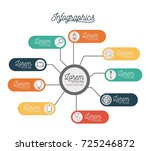 infographic with central circle ... | Shutterstock .eps vector #725246872