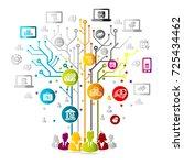 online banking concept... | Shutterstock .eps vector #725434462