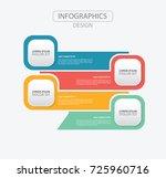 infographics design vector and... | Shutterstock .eps vector #725960716