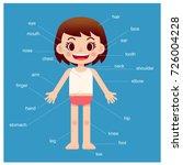 vector girl character showing... | Shutterstock .eps vector #726004228