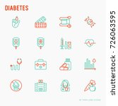 diabetes thin line icons set of ... | Shutterstock .eps vector #726063595