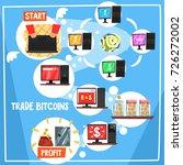 trade bitcoins  digital... | Shutterstock .eps vector #726272002