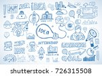 business doodles sketch set  ... | Shutterstock .eps vector #726315508