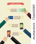 online payment and cashless... | Shutterstock .eps vector #726642085