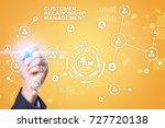 crm. customer relationship...   Shutterstock . vector #727720138